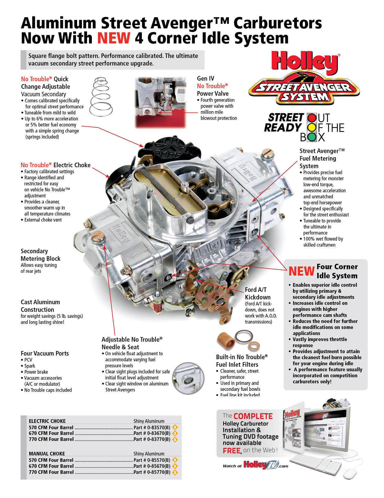 holley 670 street avenger instructions