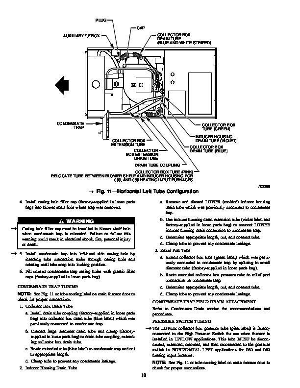 noma air conditioner manual pdf 043 4250